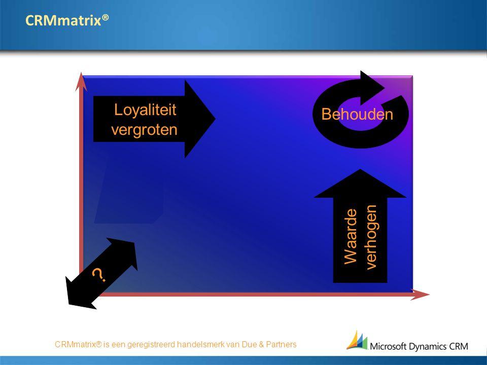 ? Loyaliteit vergroten Waarde verhogen Behouden CRMmatrix® Waarde Loyaliteit CRMmatrix® is een geregistreerd handelsmerk van Due & Partners