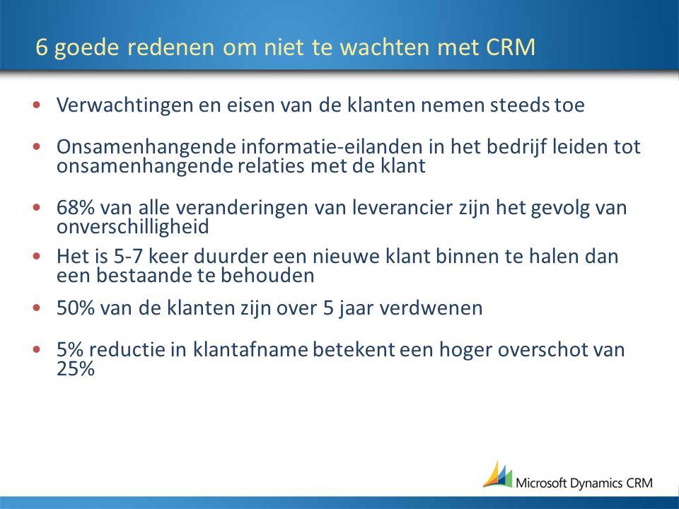 Verwachtingen en eisen van de klanten nemen steeds toe Onsamenhangende informatie-eilanden in het bedrijf leiden tot onsamenhangende relaties met de klant 68% van alle veranderingen van leverancier zijn het gevolg van onverschilligheid Het is 5-7 keer duurder een nieuwe klant binnen te halen dan een bestaande te behouden 50% van de klanten zijn over 5 jaar verdwenen 5% reductie in klantafname betekent een hoger overschot van 25% 6 goede redenen om niet te wachten met CRM