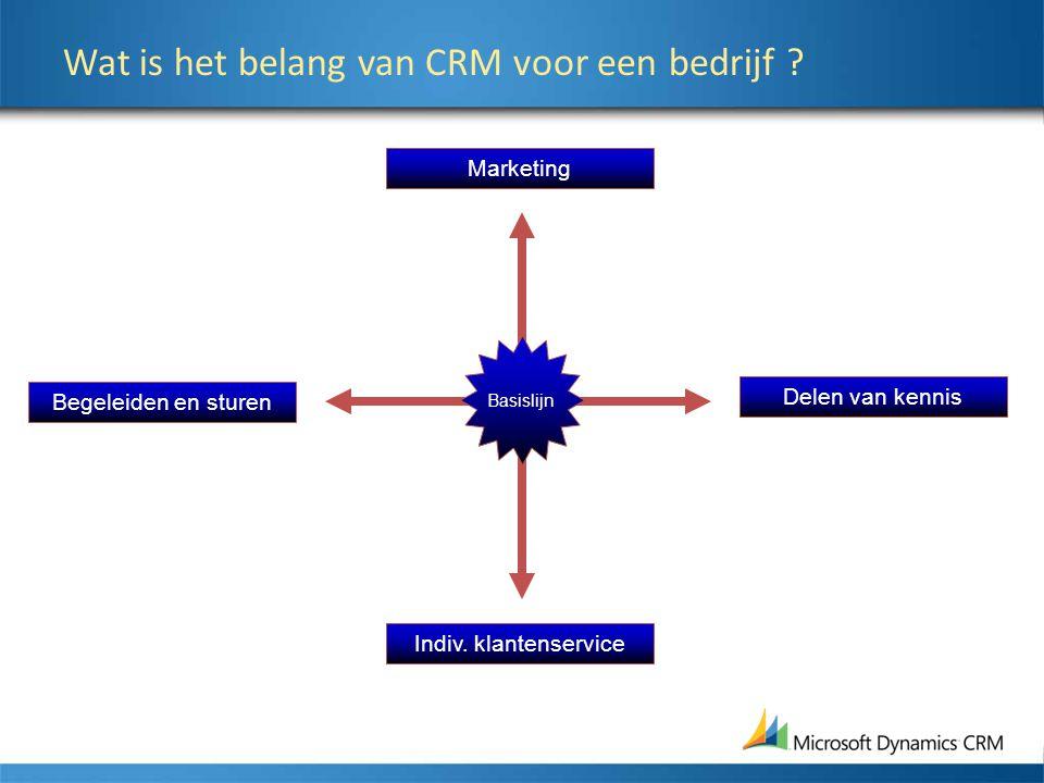 Begeleiden en sturen Delen van kennis Marketing Indiv. klantenservice Basislijn Wat is het belang van CRM voor een bedrijf ?