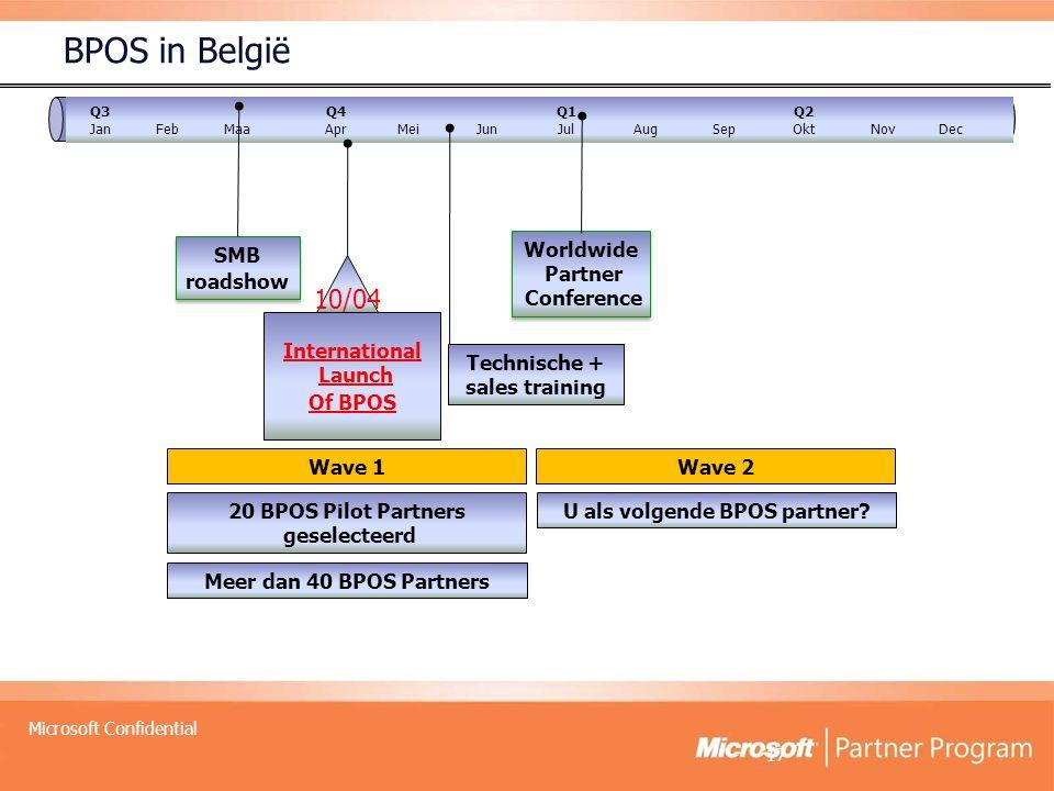 Microsoft Confidential BPOS in België 17 Q4 MaaAprMei Q3 …Dec Q1 JunJulAug Q2 SepOktNov Dec Q3 JanFeb 20 BPOS Pilot Partners geselecteerd Worldwide Pa