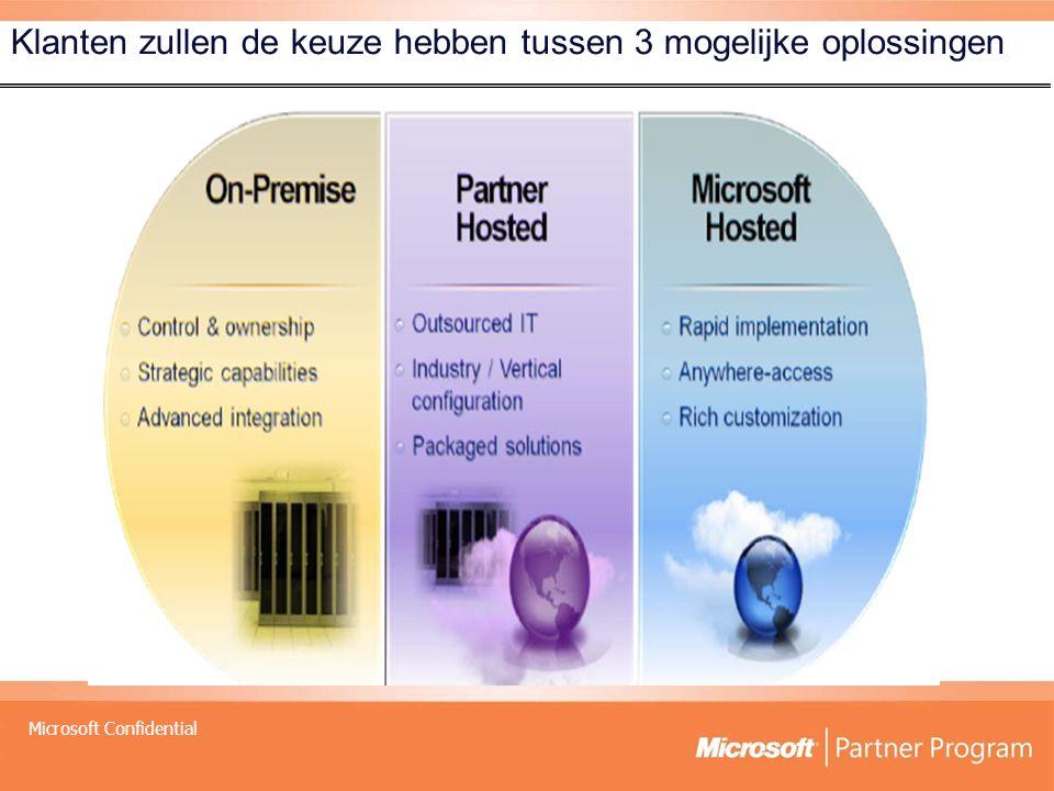 Microsoft Confidential Klanten zullen de keuze hebben tussen 3 mogelijke oplossingen