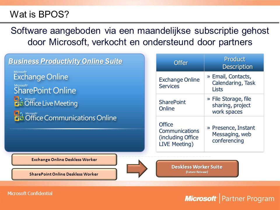 Microsoft Confidential Software aangeboden via een maandelijkse subscriptie gehost door Microsoft, verkocht en ondersteund door partners Deskless Work