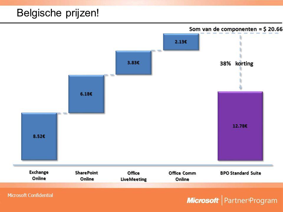 Microsoft Confidential Belgische prijzen! 5 8.52€8.52€ 6.18€6.18€ 3.83€3.83€ 2.13€2.13€ 12.78€12.78€ Som van de componenten = $ 20.66 ExchangeOnline S