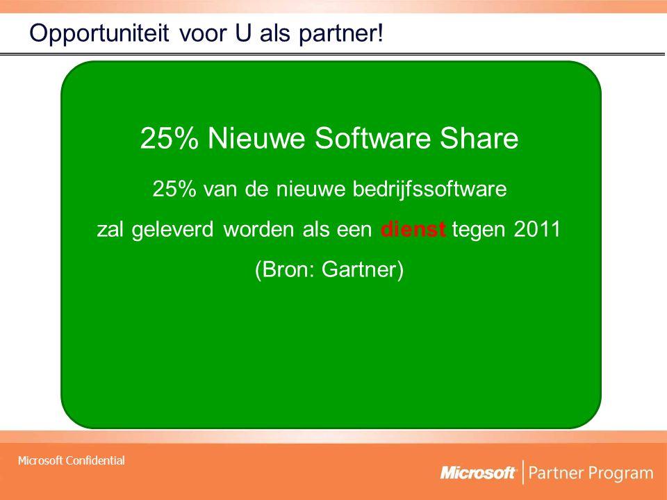 Microsoft Confidential Opportuniteit voor U als partner! 25% Nieuwe Software Share 25% van de nieuwe bedrijfssoftware zal geleverd worden als een dien