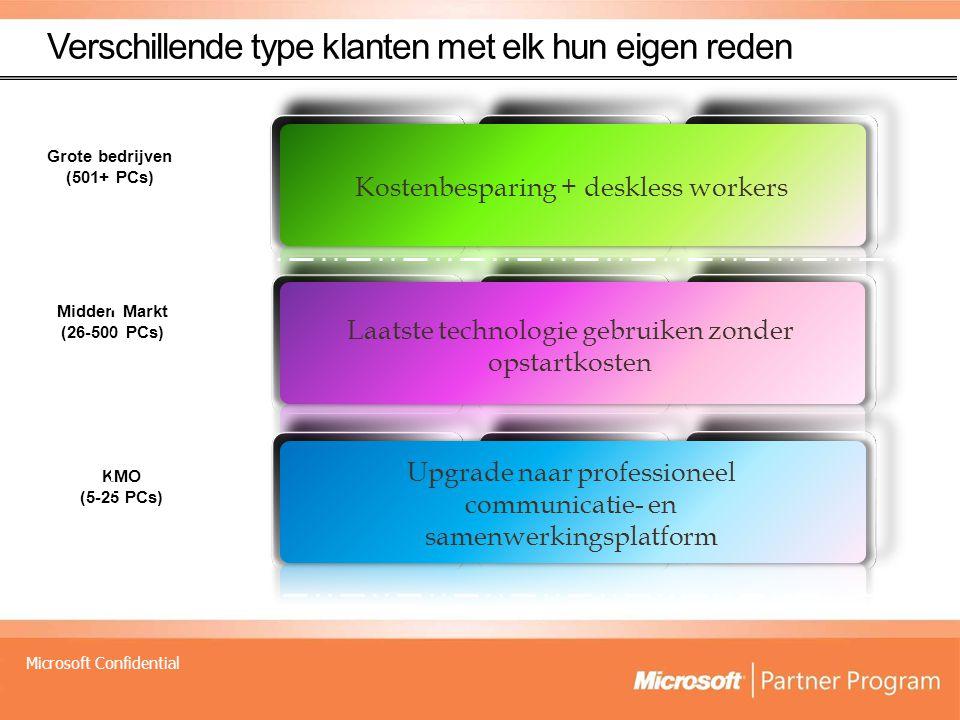 Microsoft Confidential KMO (5-25 PCs) Midden Markt (26-500 PCs) Grote bedrijven (501+ PCs) Kostenbesparing + deskless workers Laatste technologie gebr
