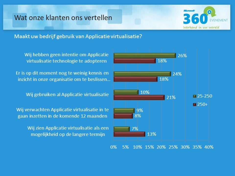 Wat onze klanten ons vertellen Maakt uw bedrijf gebruik van Applicatie virtualisatie