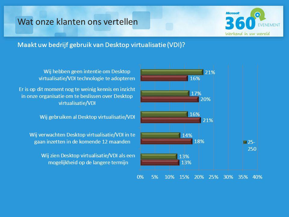 Wat onze klanten ons vertellen Maakt uw bedrijf gebruik van Desktop virtualisatie (VDI)