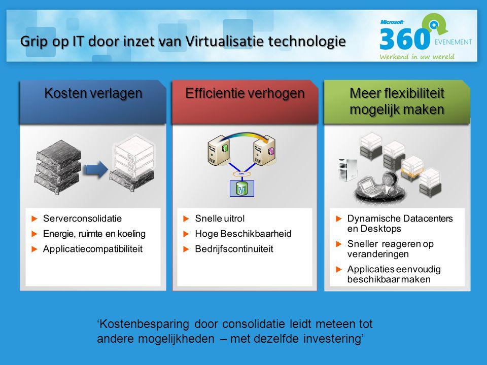 Grip op IT door inzet van Virtualisatie technologie Efficientie verhogen Meer flexibiliteit mogelijk maken Kosten verlagen 'Kostenbesparing door consolidatie leidt meteen tot andere mogelijkheden – met dezelfde investering'