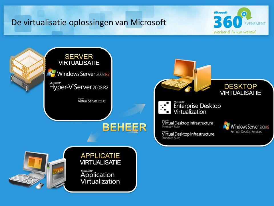 De virtualisatie oplossingen van Microsoft