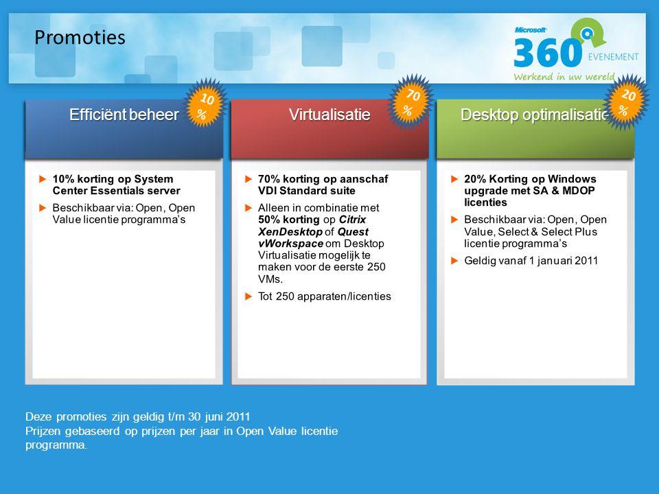 Promoties Virtualisatie Desktop optimalisatie Efficiënt beheer 10 % 70 % 20 % Deze promoties zijn geldig t/m 30 juni 2011 Prijzen gebaseerd op prijzen per jaar in Open Value licentie programma.