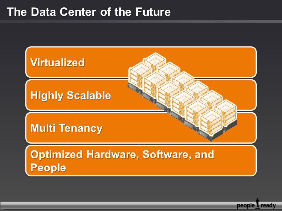 VirtualizedVirtualized Highly Scalable Multi Tenancy Optimized Hardware, Software, and People