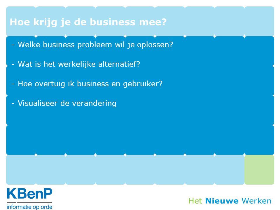 Hoe krijg je de business mee. -Welke business probleem wil je oplossen.