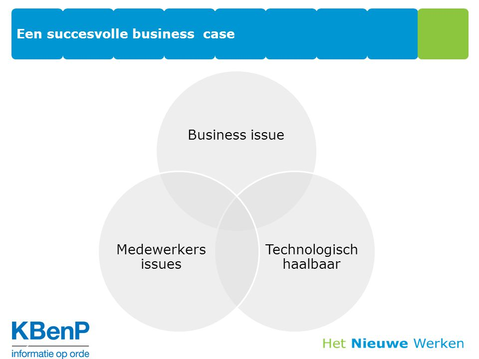 Business issues Waar focust de business op.