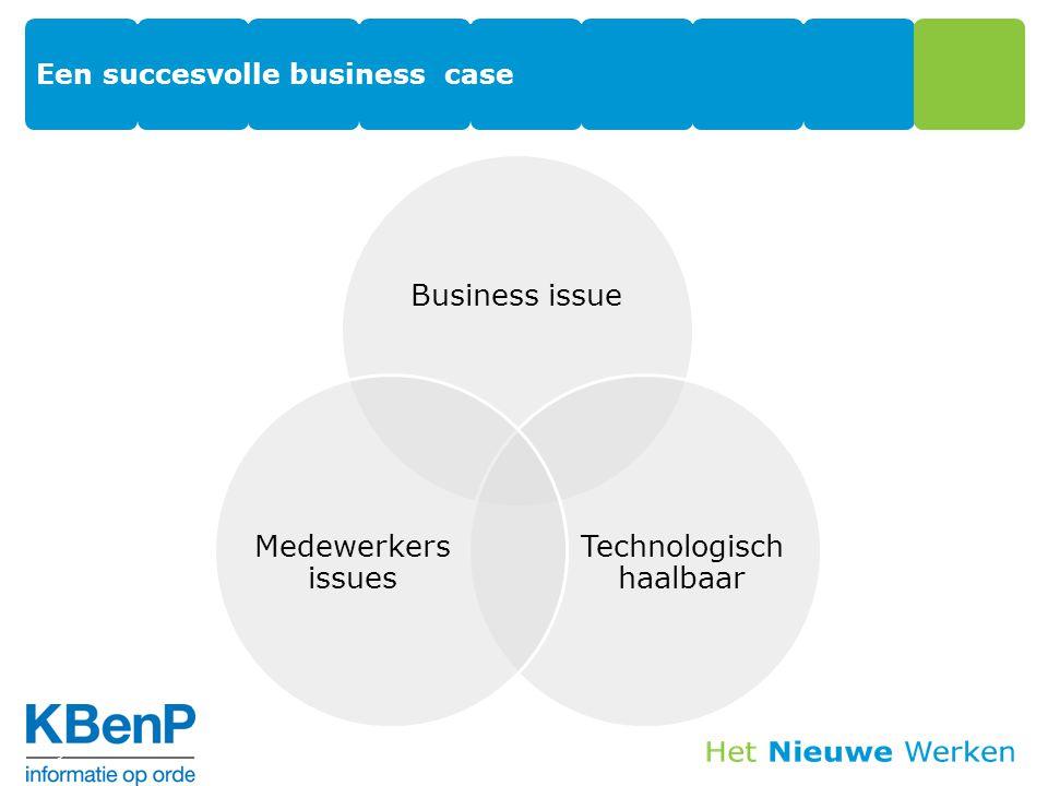 Een succesvolle business case Business issue Technologisch haalbaar Medewerkers issues 3