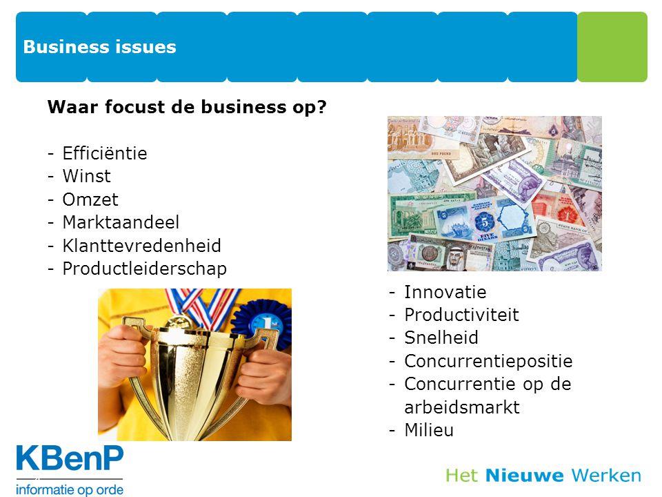 Business issues Waar focust de business op.
