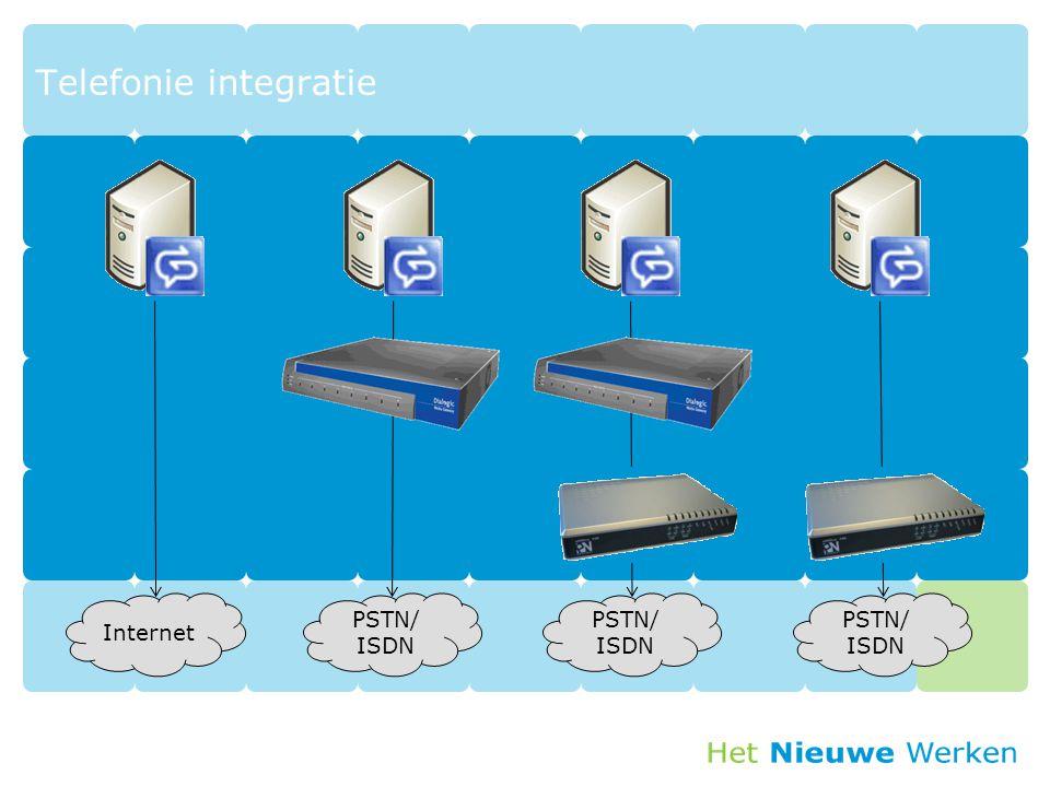 Telefonie integratie 30 Internet PSTN/ ISDN