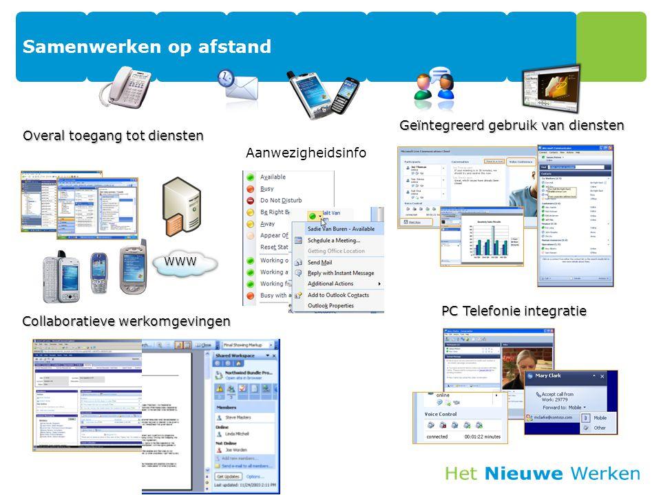 Samenwerken op afstand 5 PC Telefonie integratie Geïntegreerd gebruik van diensten Collaboratieve werkomgevingen WWW Overal toegang tot diensten Aanwezigheidsinfo