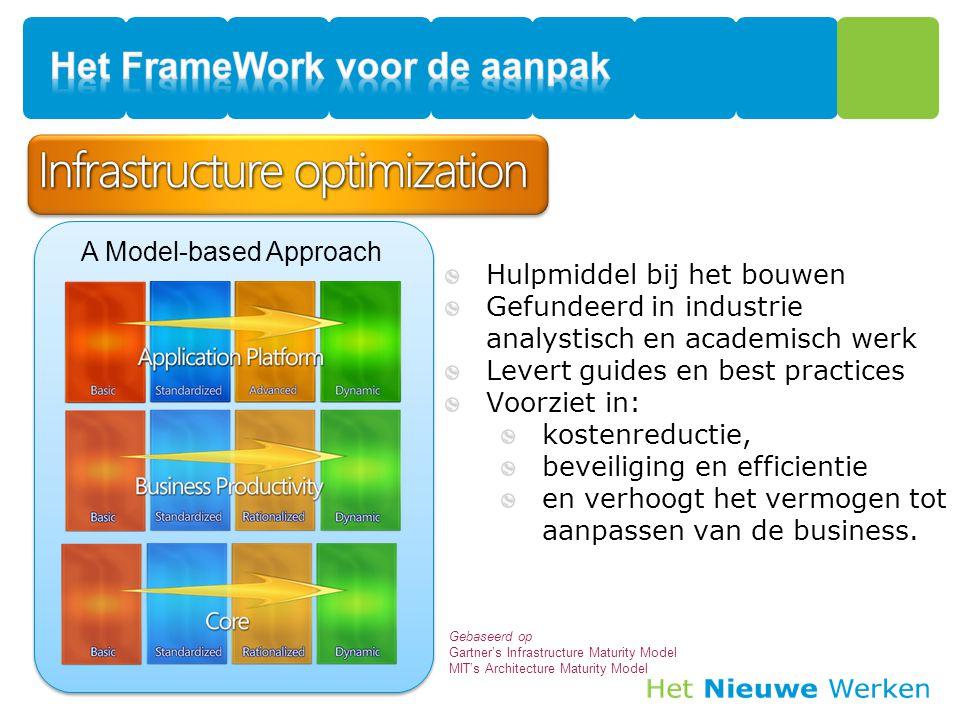 Infrastructure Optimization is een gestructureerd, systematisch proces voor het bepalen van de maturity over IT functionaliteiten.