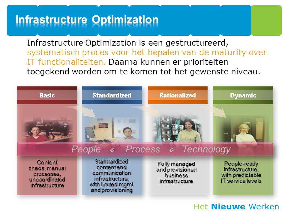Infrastructure Optimization is een gestructureerd, systematisch proces voor het bepalen van de maturity over IT functionaliteiten. Daarna kunnen er pr