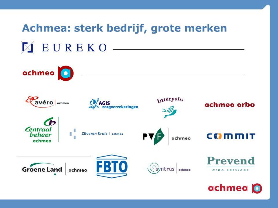 Achmea: sterk bedrijf, grote merken
