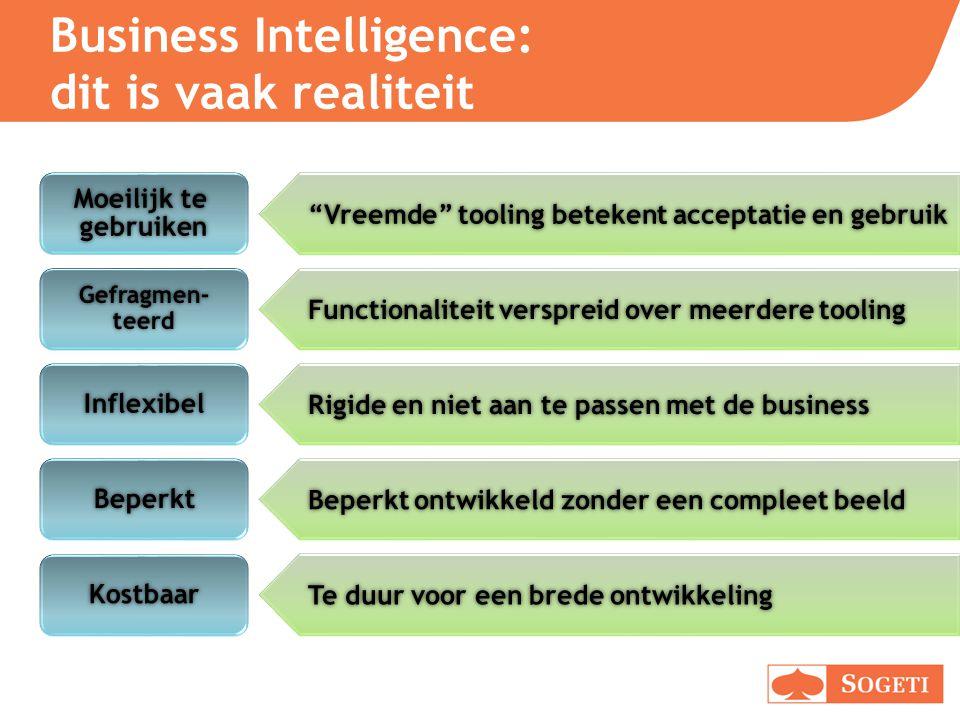 Business Intelligence: dit is vaak realiteit