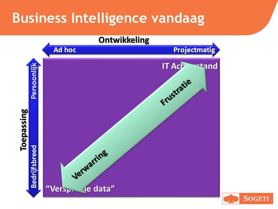 """Business Intelligence vandaag Bedrijfsbreed Persoonlijk Toepassing Ad hocProjectmatig Ontwikkeling IT Achterstand """"Verspreide data"""" VerwarringFrustrat"""