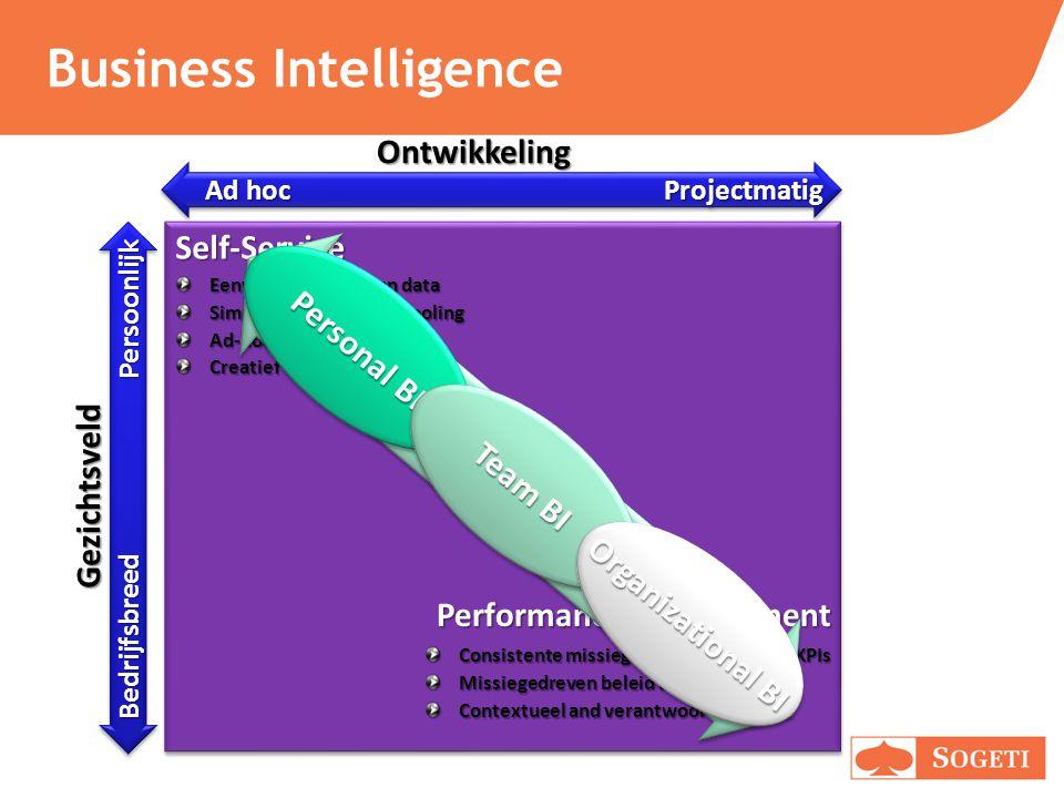 Business Intelligence Bedrijfsbreed Persoonlijk Gezichtsveld Ad hocProjectmatig OntwikkelingSelf-Service Performance Management Eenvoudig vinden van d