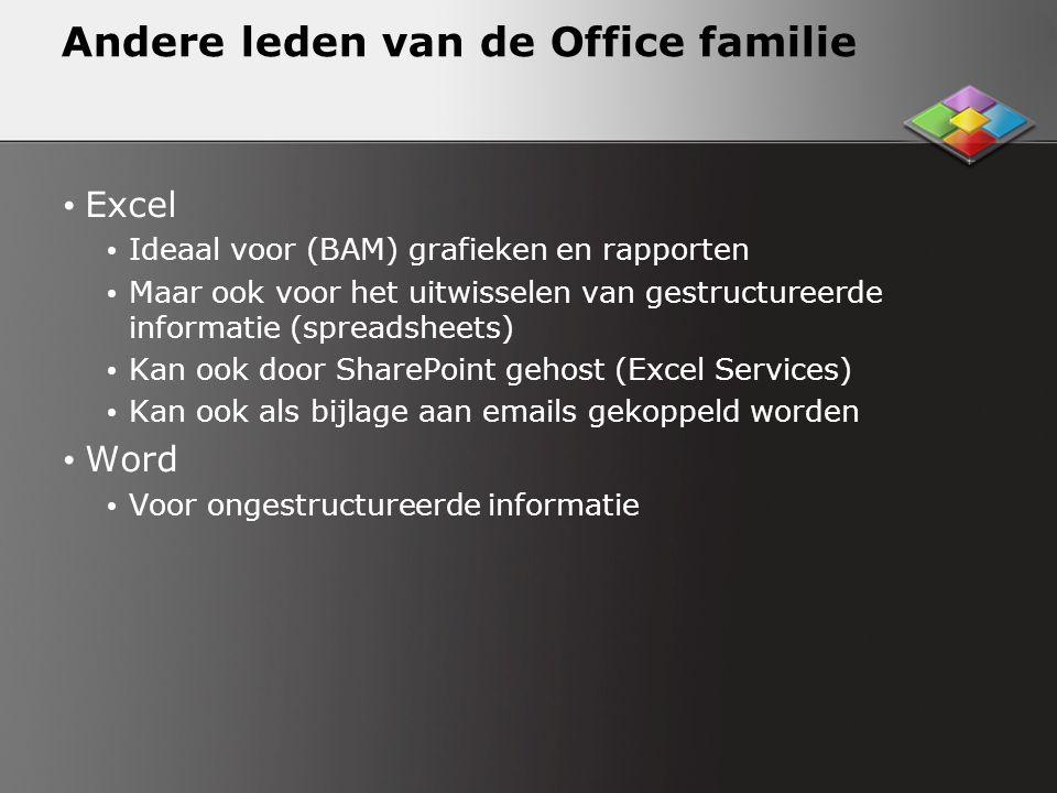 Andere leden van de Office familie Excel Ideaal voor (BAM) grafieken en rapporten Maar ook voor het uitwisselen van gestructureerde informatie (spreadsheets) Kan ook door SharePoint gehost (Excel Services) Kan ook als bijlage aan emails gekoppeld worden Word Voor ongestructureerde informatie