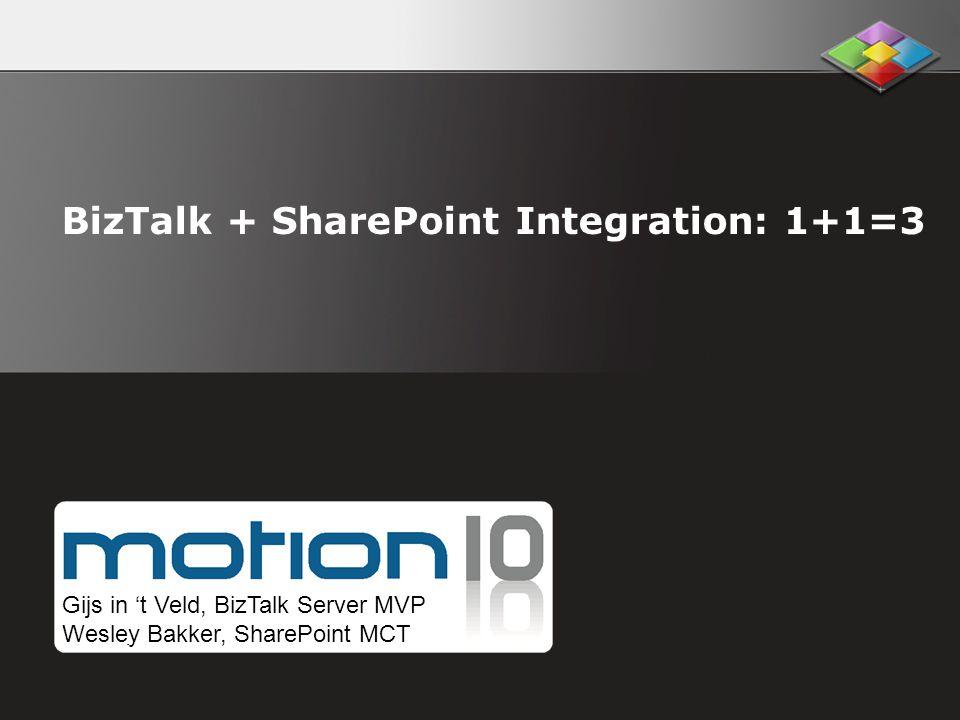 Agenda Menselijke interactie in een Service Oriented Architecture Welke Microsoft producten zijn daarbij nodig.