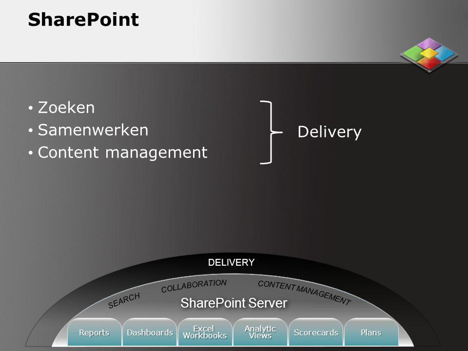 SharePoint Zoeken Samenwerken Content management SharePoint Server DELIVERY ReportsDashboardsExcelWorkbooksAnalyticViewsScorecardsPlans Delivery