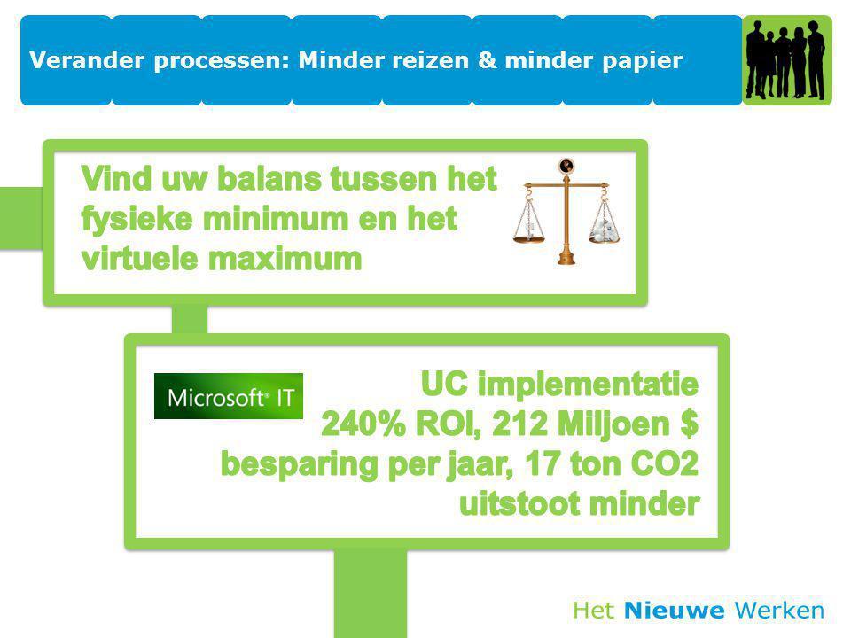 Verander processen: Minder reizen & minder papier 19
