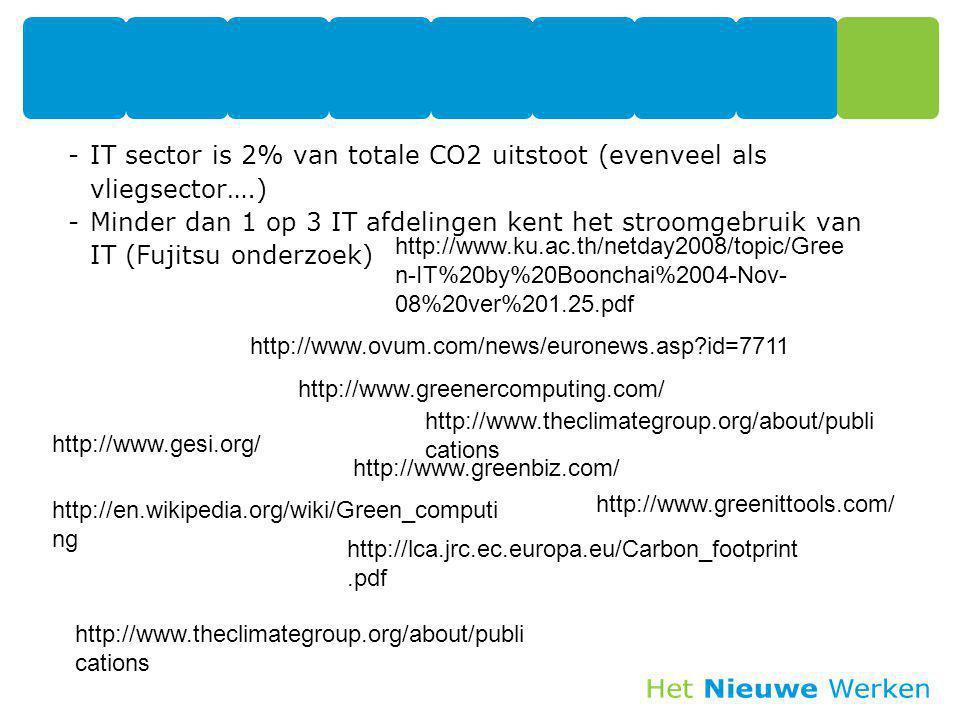 -IT sector is 2% van totale CO2 uitstoot (evenveel als vliegsector….) -Minder dan 1 op 3 IT afdelingen kent het stroomgebruik van IT (Fujitsu onderzoek) 55 http://www.ovum.com/news/euronews.asp id=7711 http://www.greenercomputing.com/ http://www.greenbiz.com/ http://lca.jrc.ec.europa.eu/Carbon_footprint.pdf http://www.ku.ac.th/netday2008/topic/Gree n-IT%20by%20Boonchai%2004-Nov- 08%20ver%201.25.pdf http://www.theclimategroup.org/about/publi cations http://www.gesi.org/ http://en.wikipedia.org/wiki/Green_computi ng http://www.greenittools.com/