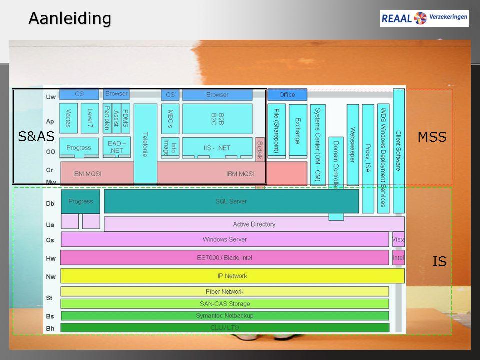 Aanpak Diverse disciplines binnen REAAL IT en enkele Microsoft medewerkers zijn betrokken geweest in het opstellen van beleid rondom DBMS-en Diverse disciplines binnen REAAL IT en enkele Microsoft medewerkers zijn betrokken geweest in het opstellen van beleid rondom DBMS-en Toezicht door stuurgroep Toezicht door stuurgroep Projecten in uitvoering Projecten in uitvoering Lijnactiviteiten in uitvoering Lijnactiviteiten in uitvoering