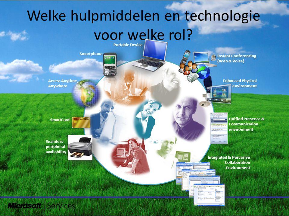 Welke hulpmiddelen en technologie voor welke rol.