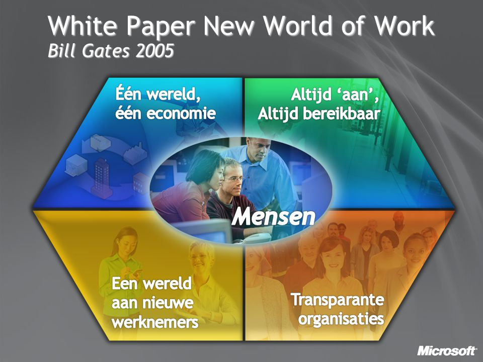White Paper New World of Work Bill Gates 2005