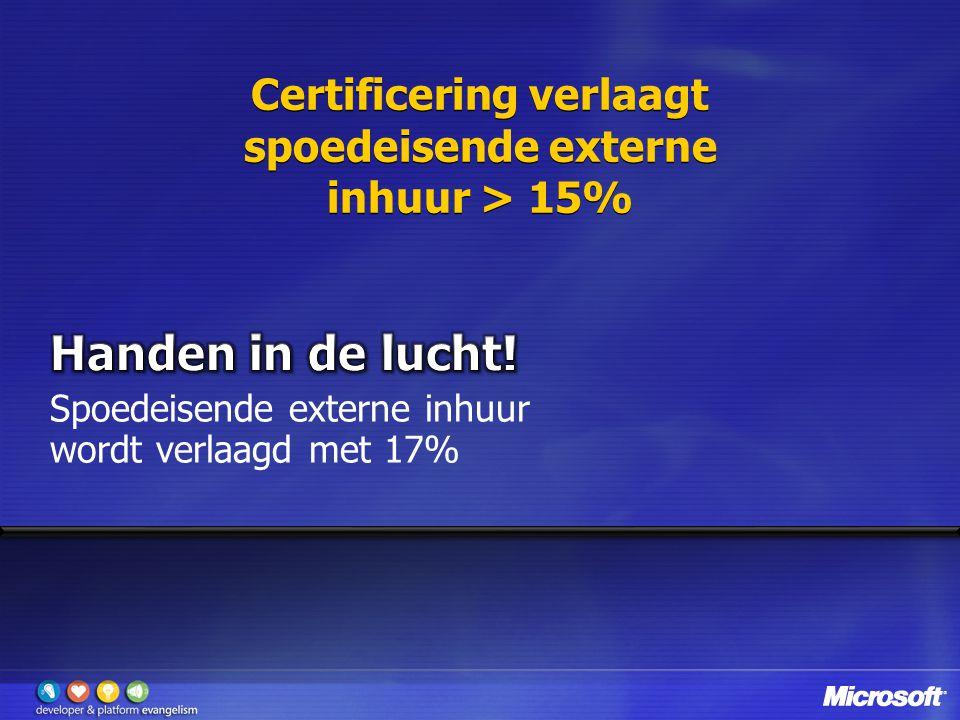 Certificering verlaagt spoedeisende externe inhuur > 15%