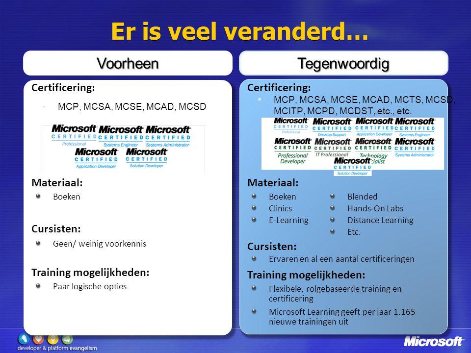Er is veel veranderd… MCP, MCSA, MCSE, MCAD, MCSD MCP, MCSA, MCSE, MCAD, MCTS, MCSD, MCITP, MCPD, MCDST, etc., etc.