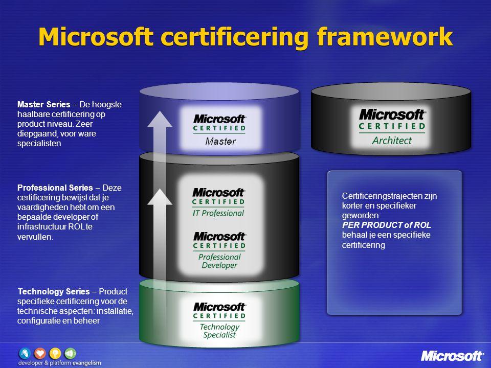 Microsoft certificering framework Master Series – De hoogste haalbare certificering op product niveau.