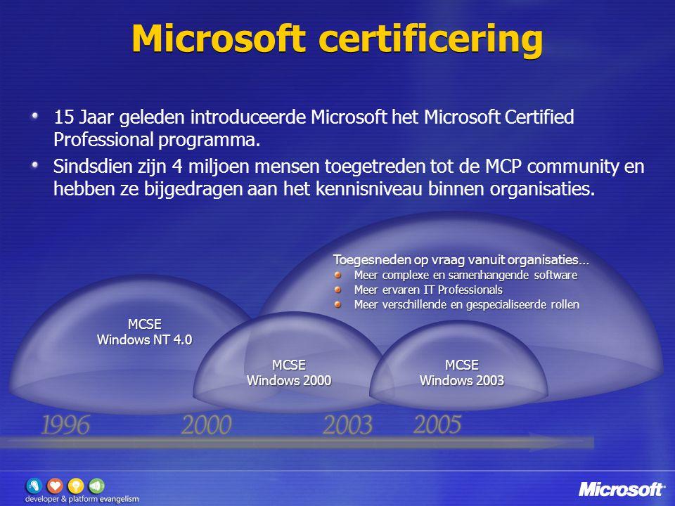 Microsoft certificering 15 Jaar geleden introduceerde Microsoft het Microsoft Certified Professional programma.