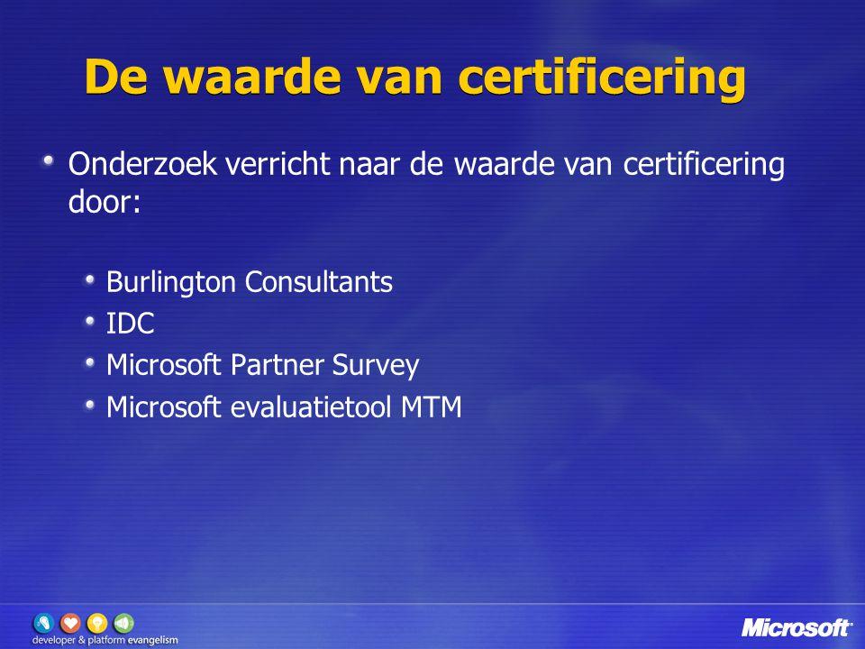 De waarde van certificering Onderzoek verricht naar de waarde van certificering door: Burlington Consultants IDC Microsoft Partner Survey Microsoft evaluatietool MTM