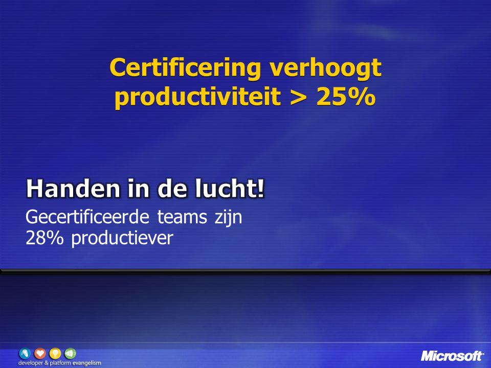 Certificering verhoogt productiviteit > 25%