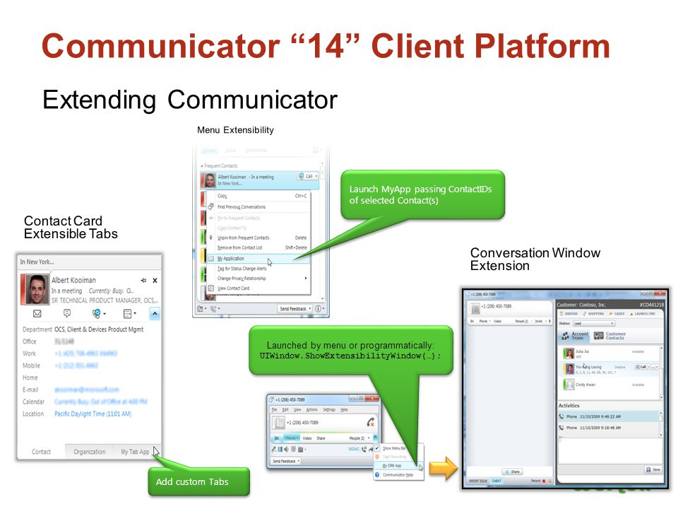 Communicator 14 Client Platform Launch MyApp passing ContactIDs of selected Contact(s) Launched by menu or programmatically: UIWindow.ShowExtensibilityWindow(…); Launched by menu or programmatically: UIWindow.ShowExtensibilityWindow(…); Add custom Tabs