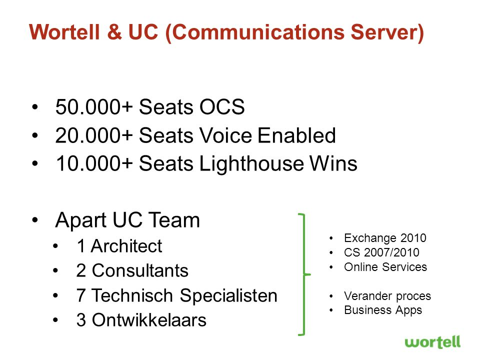 Wortell & UC (Communications Server) 50.000+ Seats OCS 20.000+ Seats Voice Enabled 10.000+ Seats Lighthouse Wins Apart UC Team 1 Architect 2 Consultants 7 Technisch Specialisten 3 Ontwikkelaars Exchange 2010 CS 2007/2010 Online Services Verander proces Business Apps