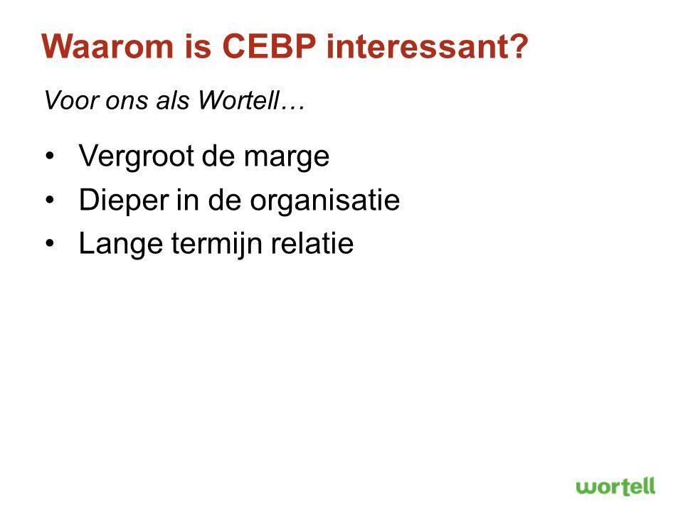 Waarom is CEBP interessant? Voor ons als Wortell… Vergroot de marge Dieper in de organisatie Lange termijn relatie
