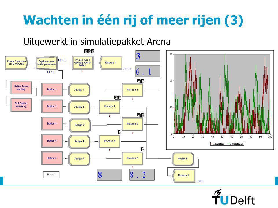 Wachten in één rij of meer rijen (3) Uitgewerkt in simulatiepakket Arena 7 september 201111