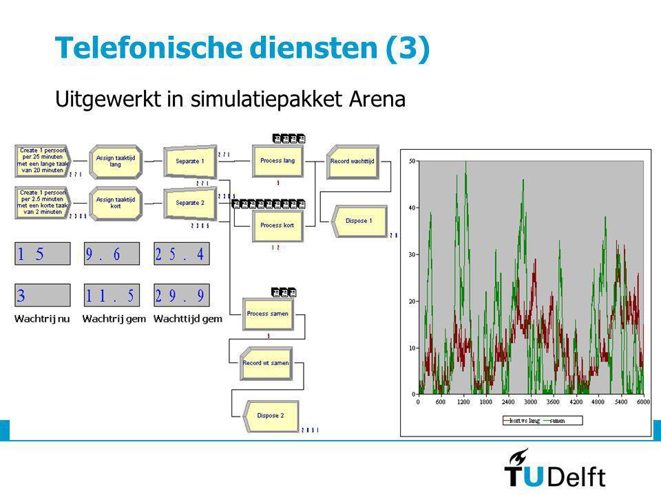 Telefonische diensten (3) Uitgewerkt in simulatiepakket Arena 7 september 201114