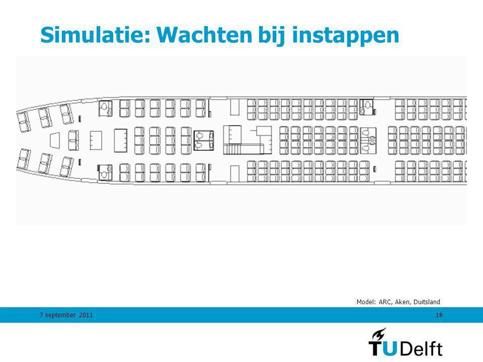 7 september 201118 Simulatie: Wachten bij instappen Model: ARC, Aken, Duitsland