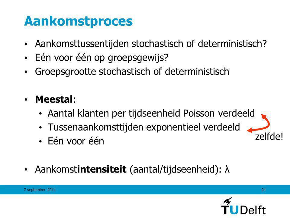 7 september 201124 Aankomstproces Aankomsttussentijden stochastisch of deterministisch.