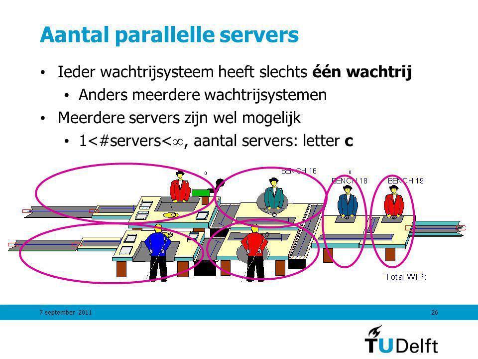 7 september 201126 Aantal parallelle servers Ieder wachtrijsysteem heeft slechts één wachtrij Anders meerdere wachtrijsystemen Meerdere servers zijn wel mogelijk 1<#servers< , aantal servers: letter c