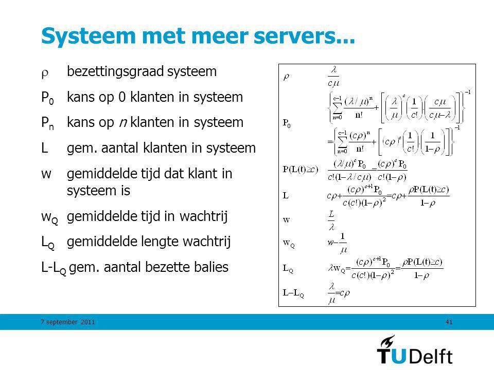 7 september 201141 Systeem met meer servers...  bezettingsgraad systeem P 0 kans op 0 klanten in systeem P n kans op n klanten in systeem Lgem. aanta